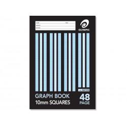 Paper Australia Book Graph...